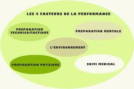 Sophrologie et sport2