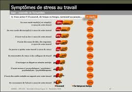 Stressetharcelementautravail1